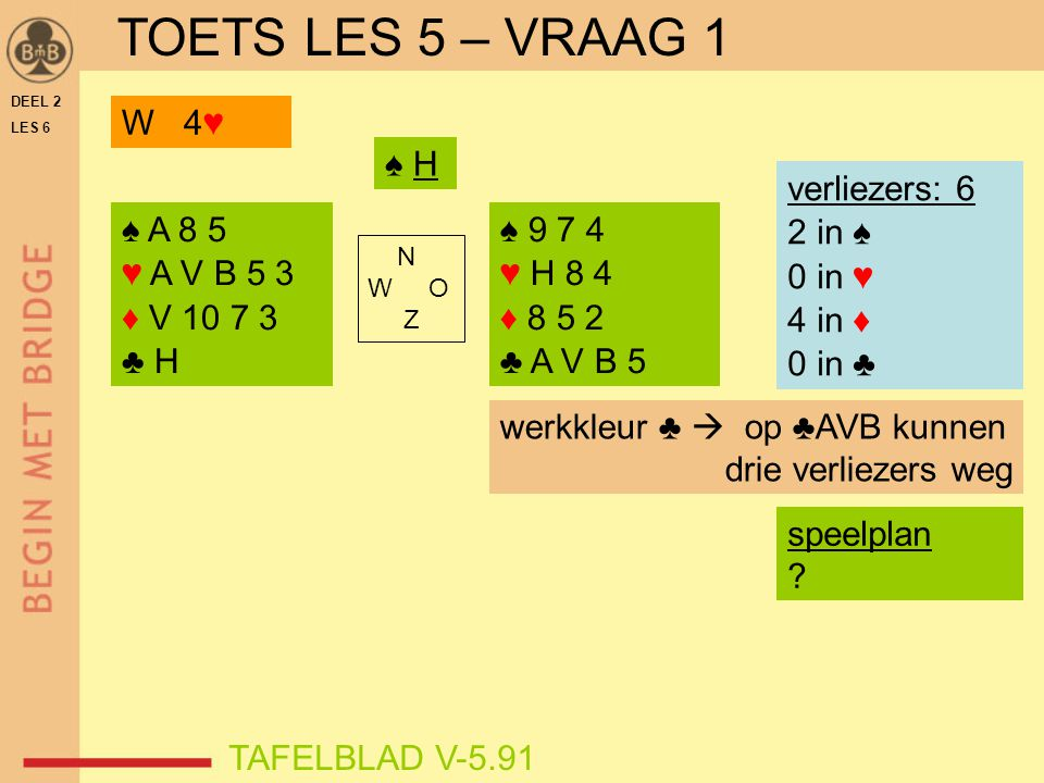 TOETS LES 5 – VRAAG 1 W 4♥ ♠ H verliezers: 6 2 in ♠ 0 in ♥ 4 in ♦