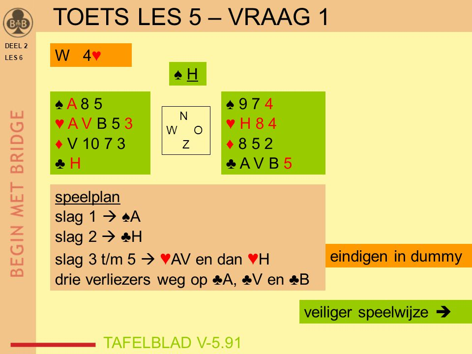 TOETS LES 5 – VRAAG 1 W 4♥ ♠ H ♠ A 8 5 ♥ A V B 5 3 ♦ V 10 7 3 ♣ H