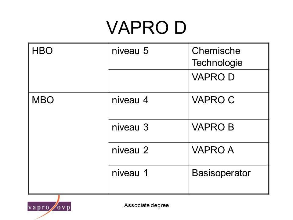 VAPRO D HBO niveau 5 Chemische Technologie VAPRO D MBO niveau 4