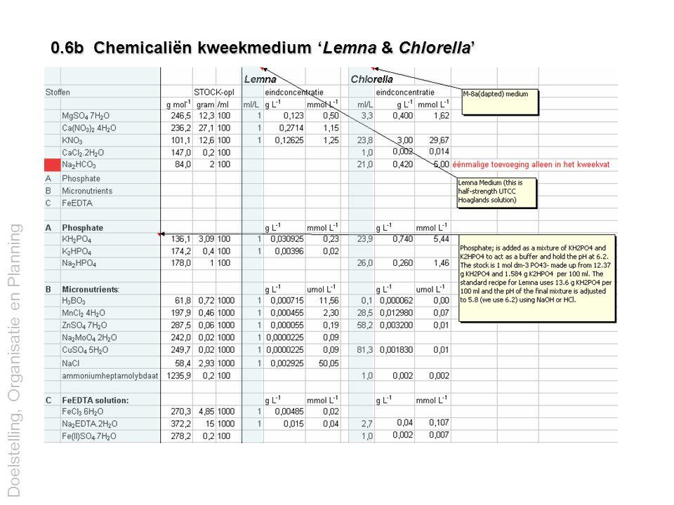 0.6b Chemicaliën kweekmedium 'Lemna & Chlorella'