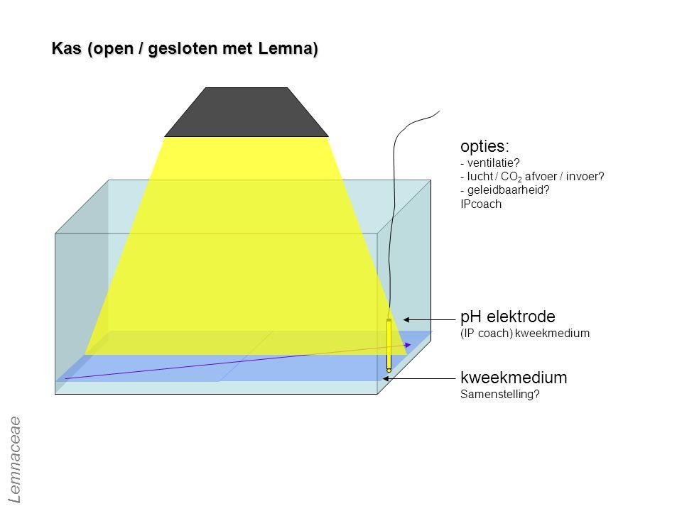 Kas (open / gesloten met Lemna)