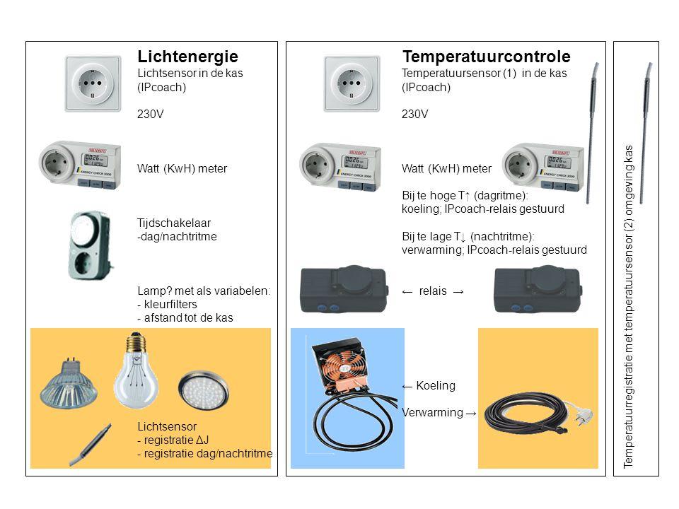 Lichtenergie Temperatuurcontrole Lichtsensor in de kas (IPcoach) 230V