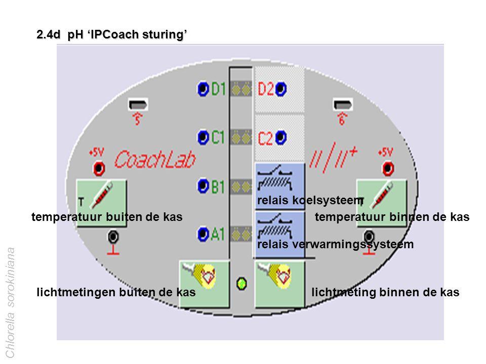 relais verwarmingssysteem