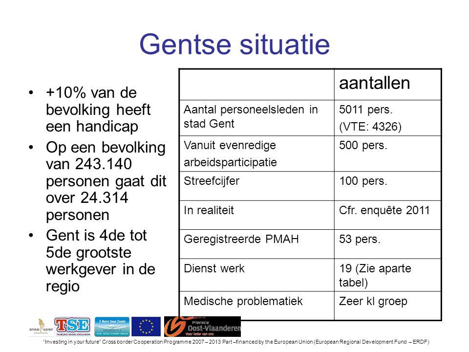 Gentse situatie aantallen +10% van de bevolking heeft een handicap