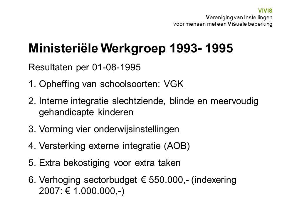 Ministeriële Werkgroep 1993- 1995