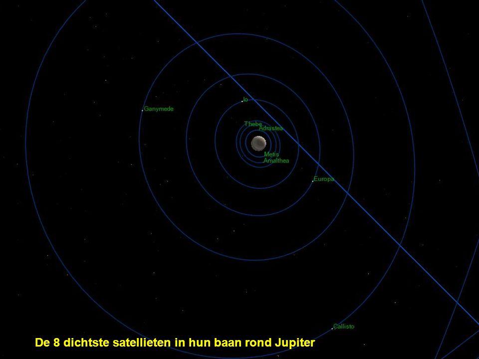 De 8 dichtste satellieten in hun baan rond Jupiter