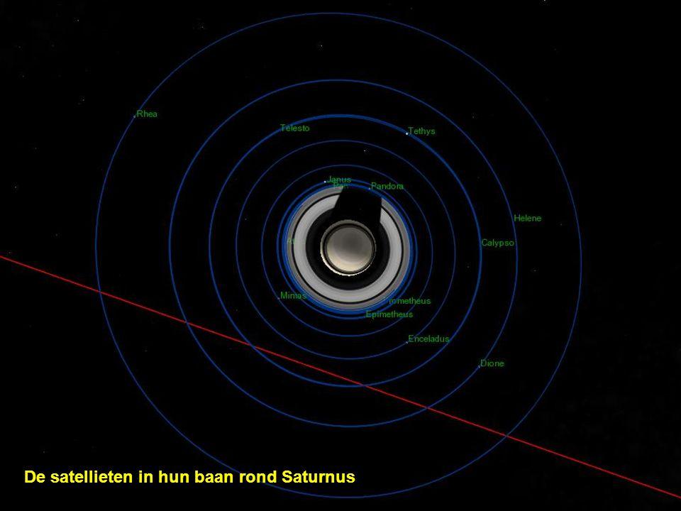 De satellieten in hun baan rond Saturnus