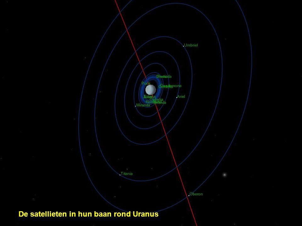 De satellieten in hun baan rond Uranus