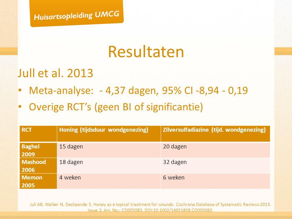 Resultaten Jull et al. 2013. Meta-analyse: - 4,37 dagen, 95% CI -8,94 - 0,19. Overige RCT's (geen BI of significantie)