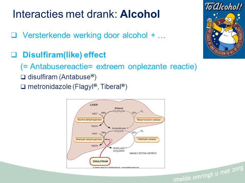 Interacties met drank: Alcohol
