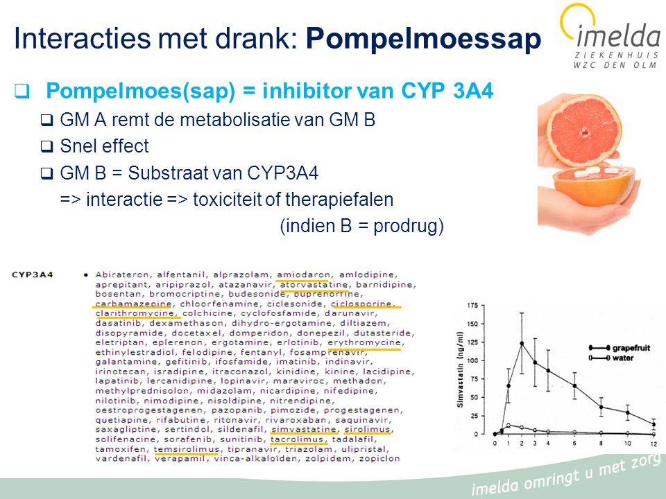 Interacties met drank: Pompelmoessap