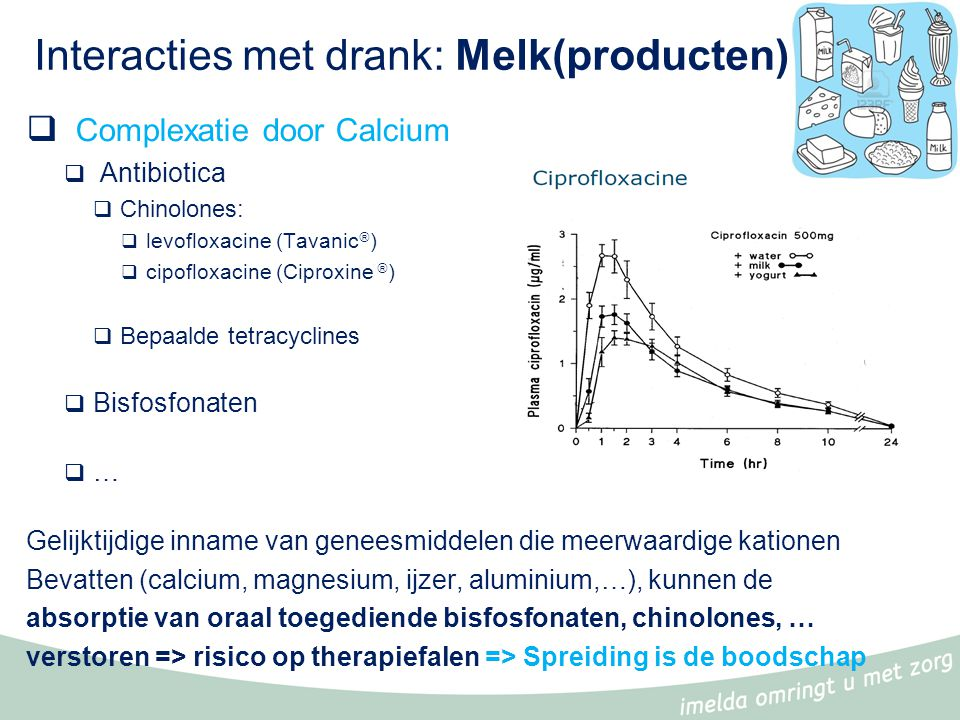 Interacties met drank: Melk(producten)