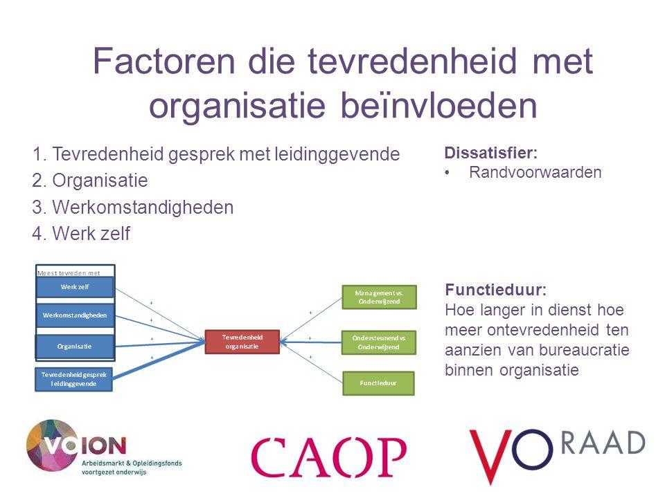 Factoren die tevredenheid met organisatie beïnvloeden