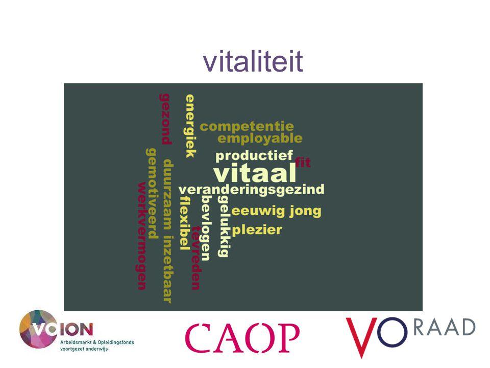 vitaliteit
