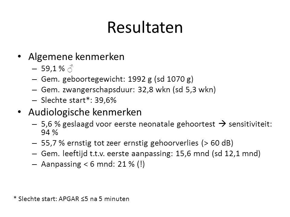 Resultaten Algemene kenmerken Audiologische kenmerken 59,1 % ♂
