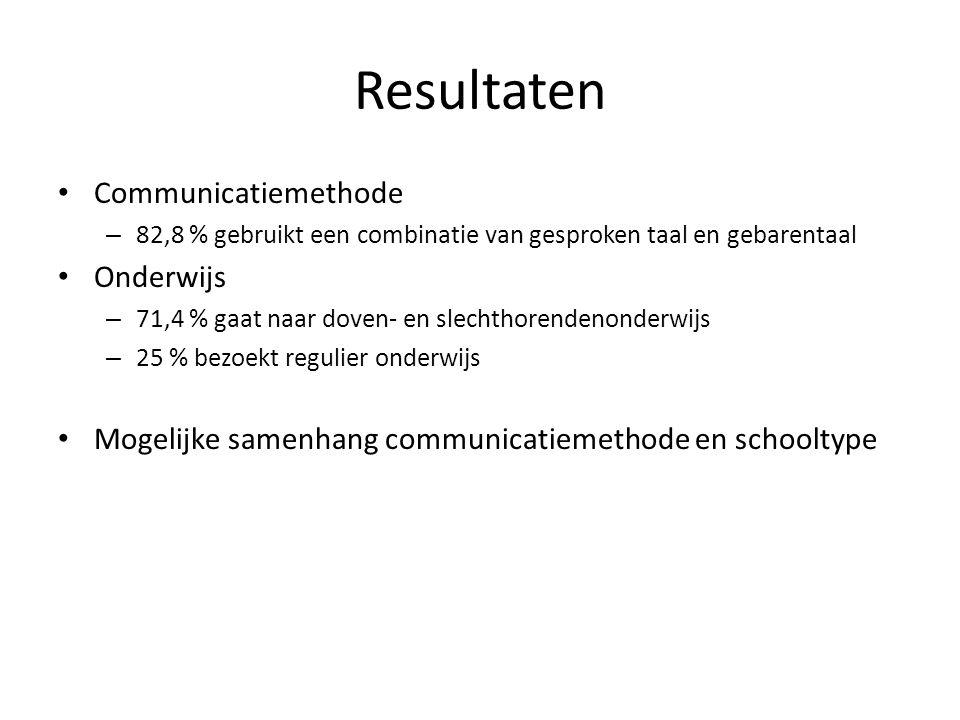 Resultaten Communicatiemethode Onderwijs