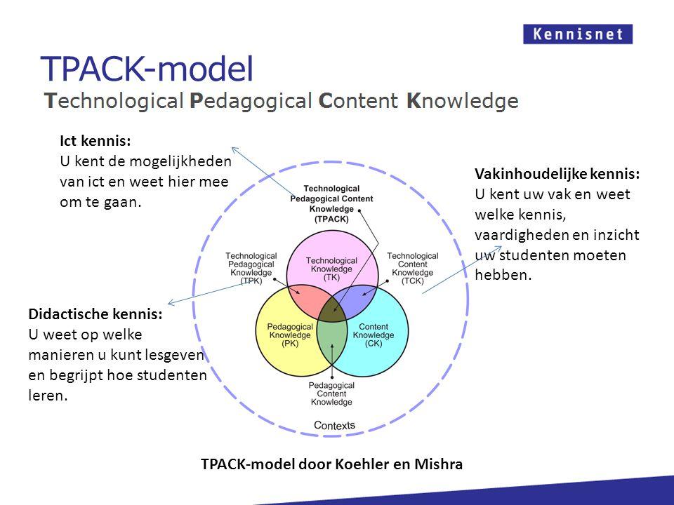 TPACK-model Ict kennis: U kent de mogelijkheden van ict en weet hier mee om te gaan.