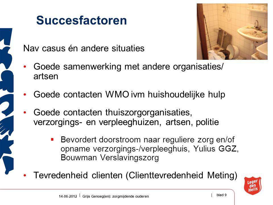 Succesfactoren Nav casus én andere situaties