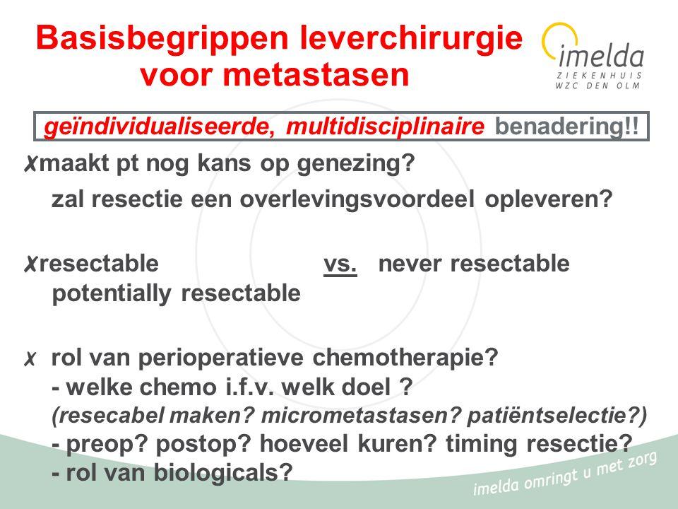 Basisbegrippen leverchirurgie voor metastasen