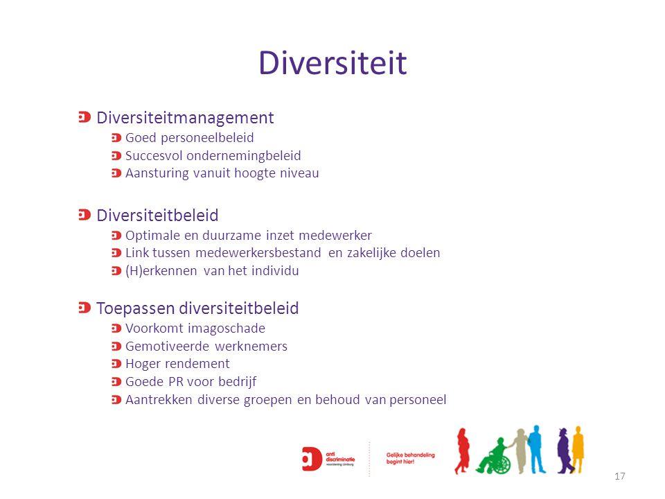 Diversiteit Diversiteitmanagement Diversiteitbeleid
