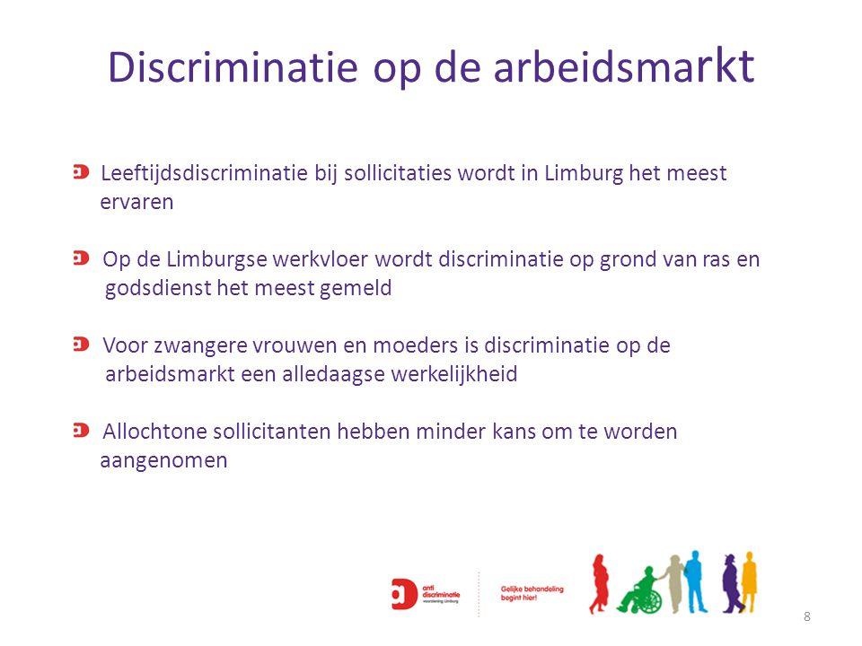 Discriminatie op de arbeidsmarkt