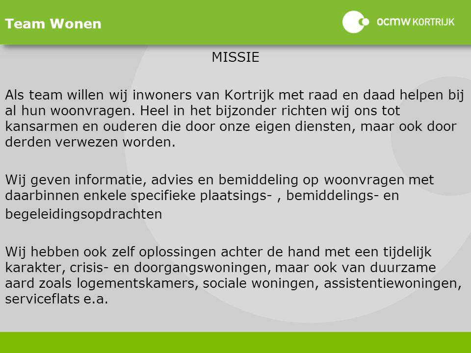 Team Wonen MISSIE.
