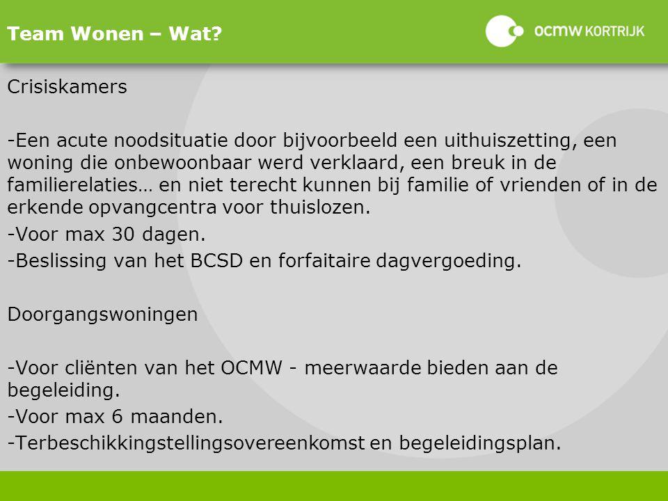 Team Wonen – Wat Crisiskamers.