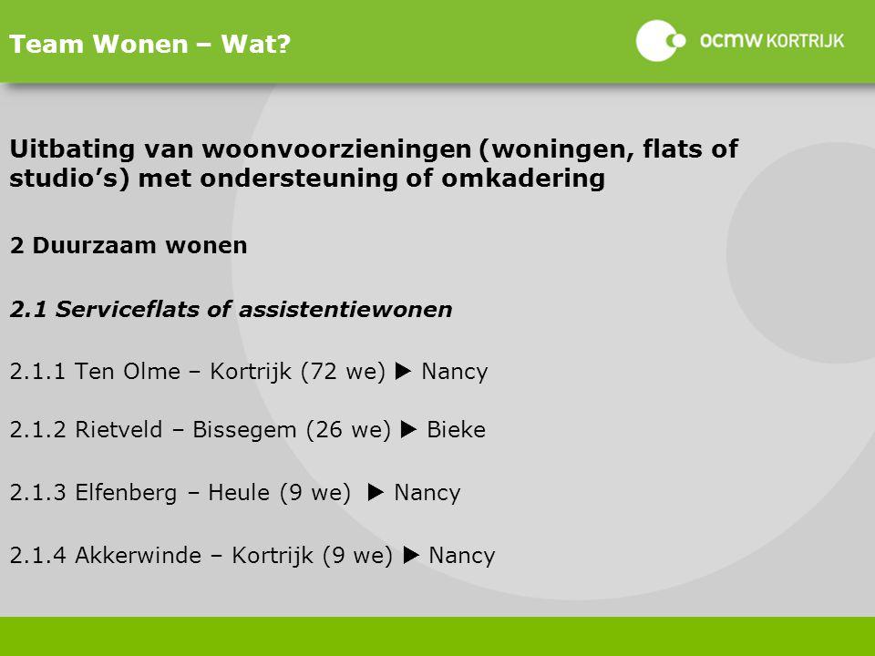 Team Wonen – Wat Uitbating van woonvoorzieningen (woningen, flats of studio's) met ondersteuning of omkadering.
