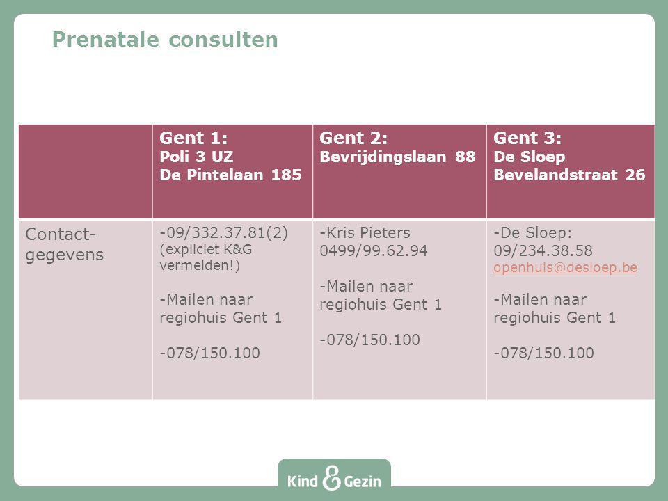 Prenatale consulten Gent 1: Gent 2: Gent 3: Contact-gegevens Poli 3 UZ
