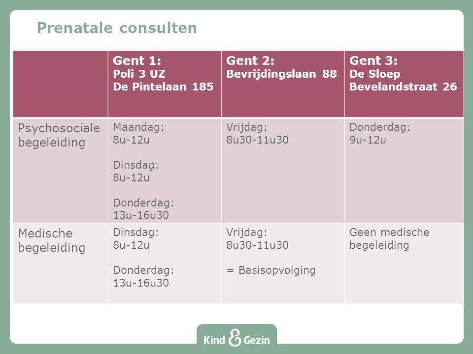 Prenatale consulten Gent 1: Gent 2: Gent 3: Psychosociale begeleiding