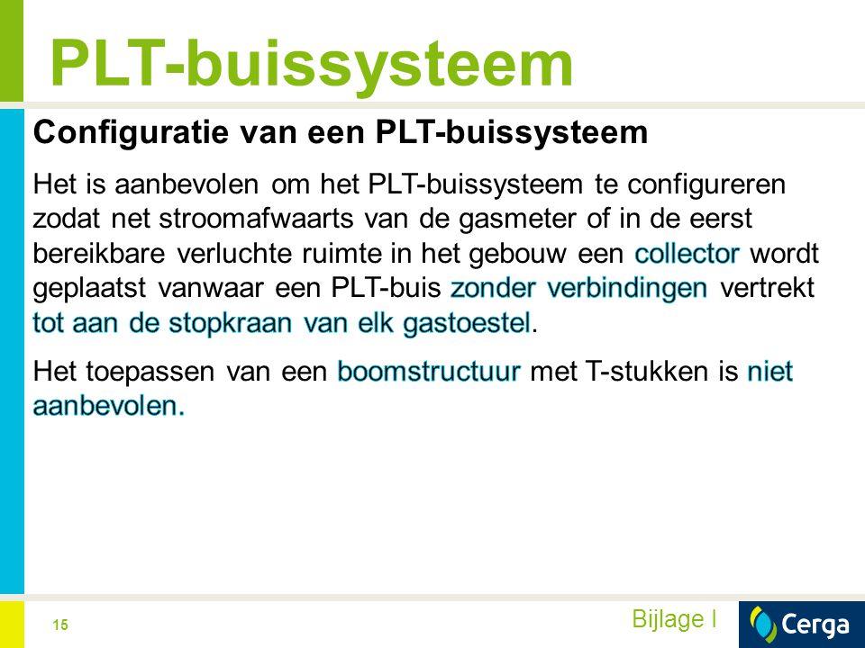 PLT-buissysteem Configuratie van een PLT-buissysteem