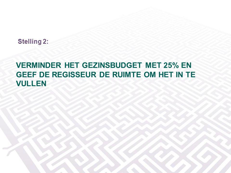 Stelling 2: Verminder het gezinsbudget met 25% en geef de regisseur de ruimte om het in te vullen