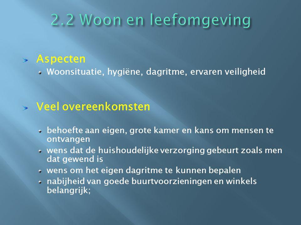 2.2 Woon en leefomgeving Aspecten Veel overeenkomsten