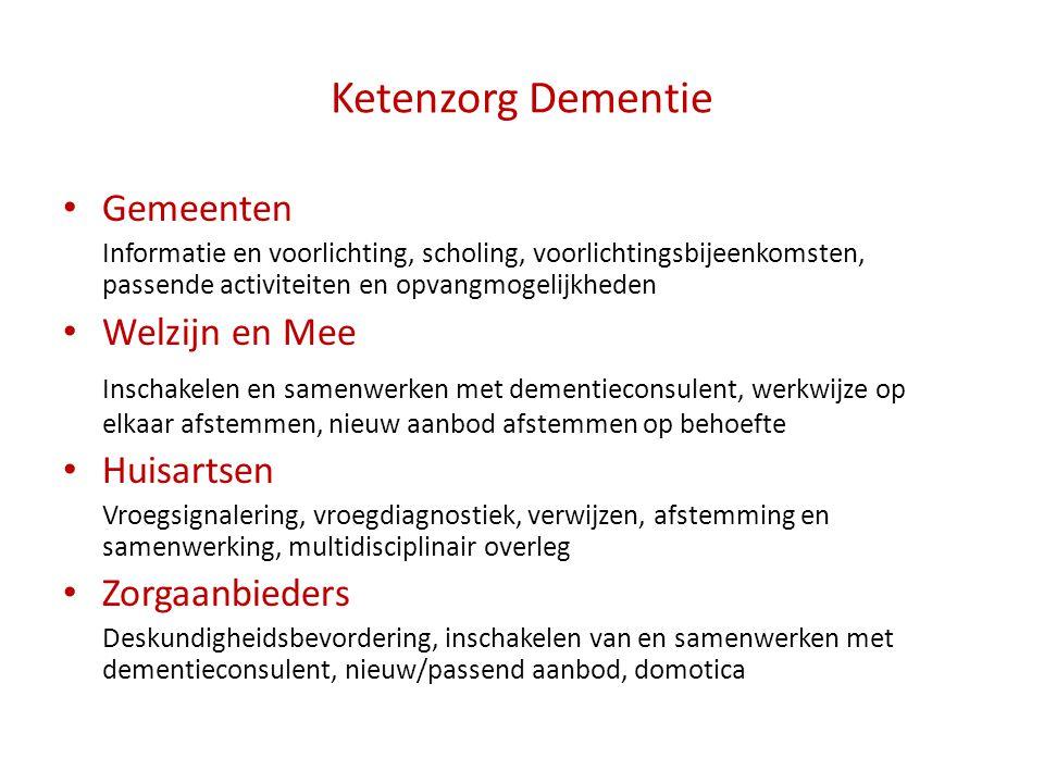 Ketenzorg Dementie Gemeenten Welzijn en Mee
