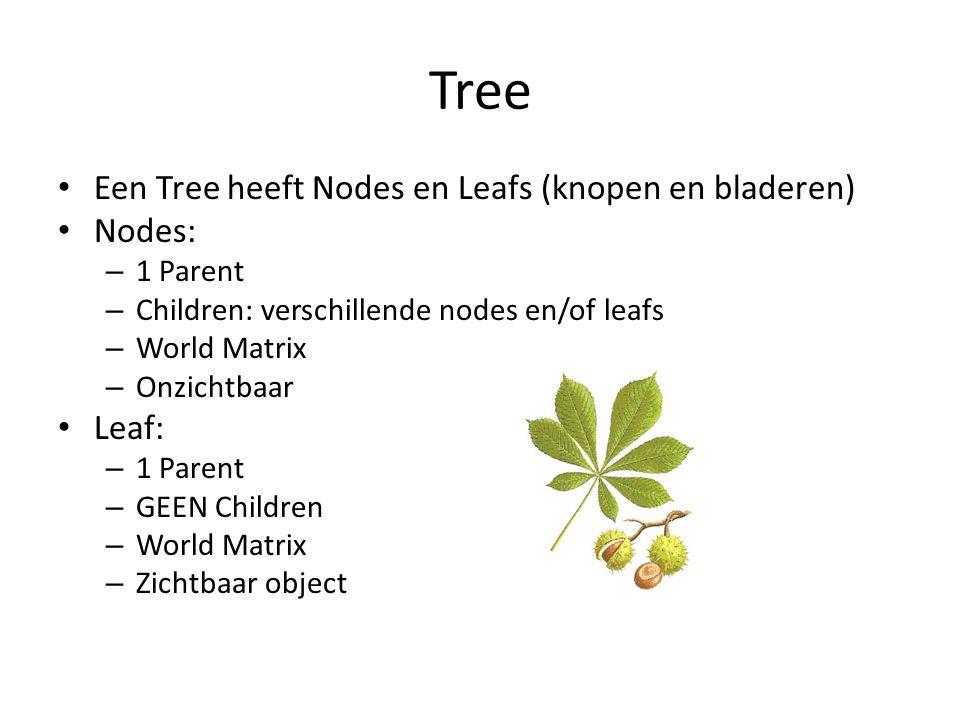 Tree Een Tree heeft Nodes en Leafs (knopen en bladeren) Nodes: Leaf:
