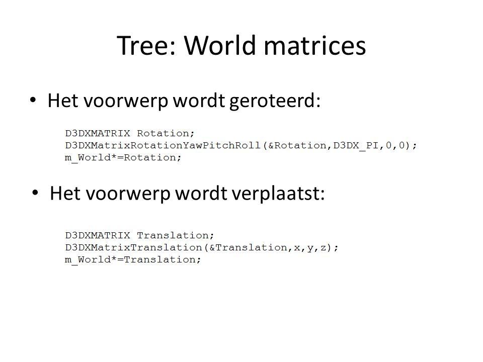 Tree: World matrices Het voorwerp wordt geroteerd: