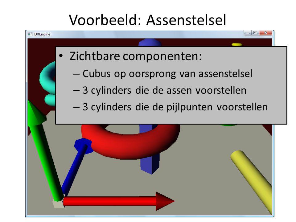 Voorbeeld: Assenstelsel