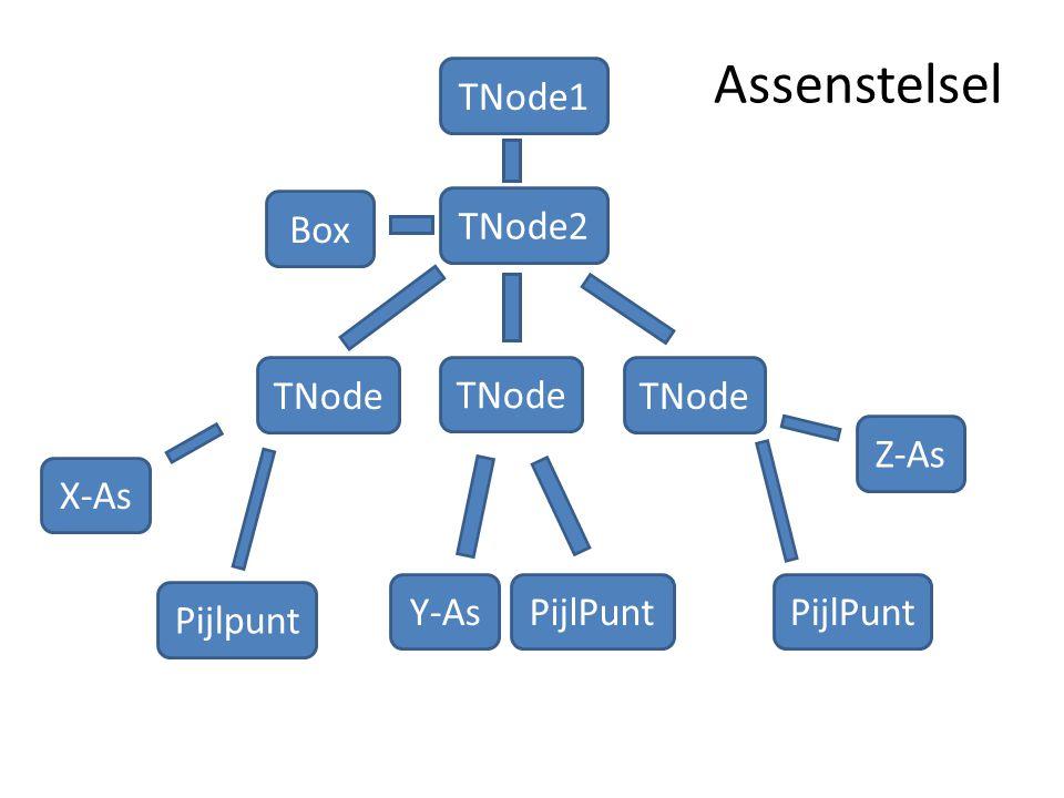Assenstelsel TNode1 Box TNode2 TNode TNode TNode Z-As X-As Y-As