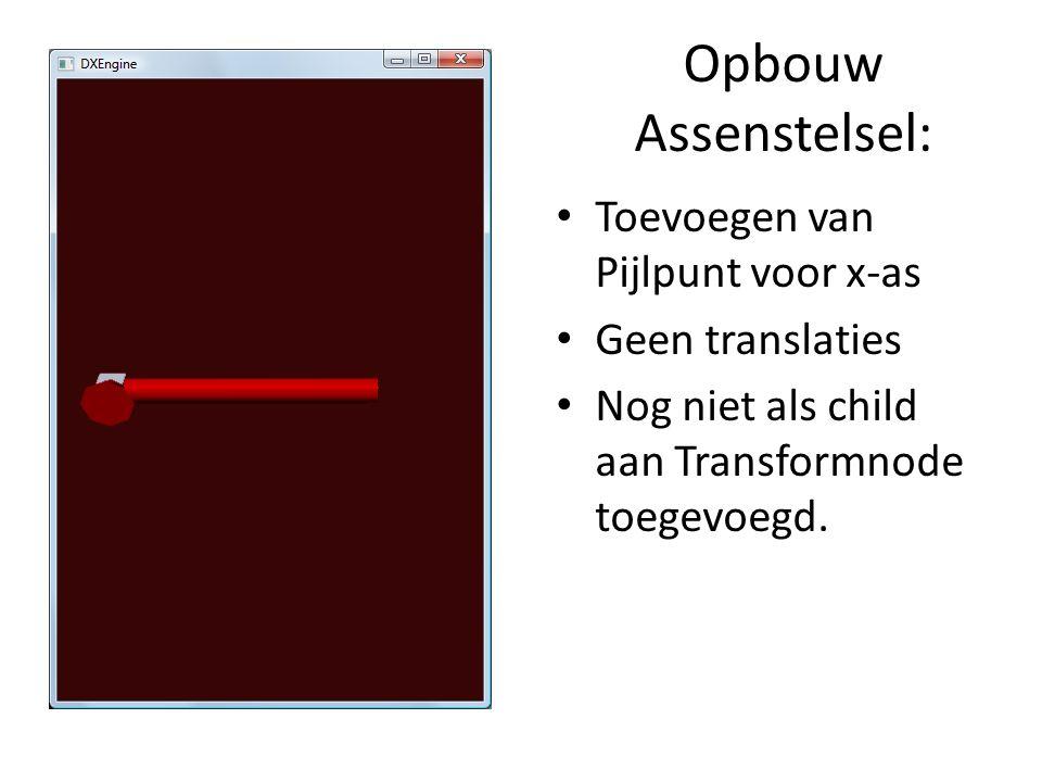 Opbouw Assenstelsel: Toevoegen van Pijlpunt voor x-as Geen translaties