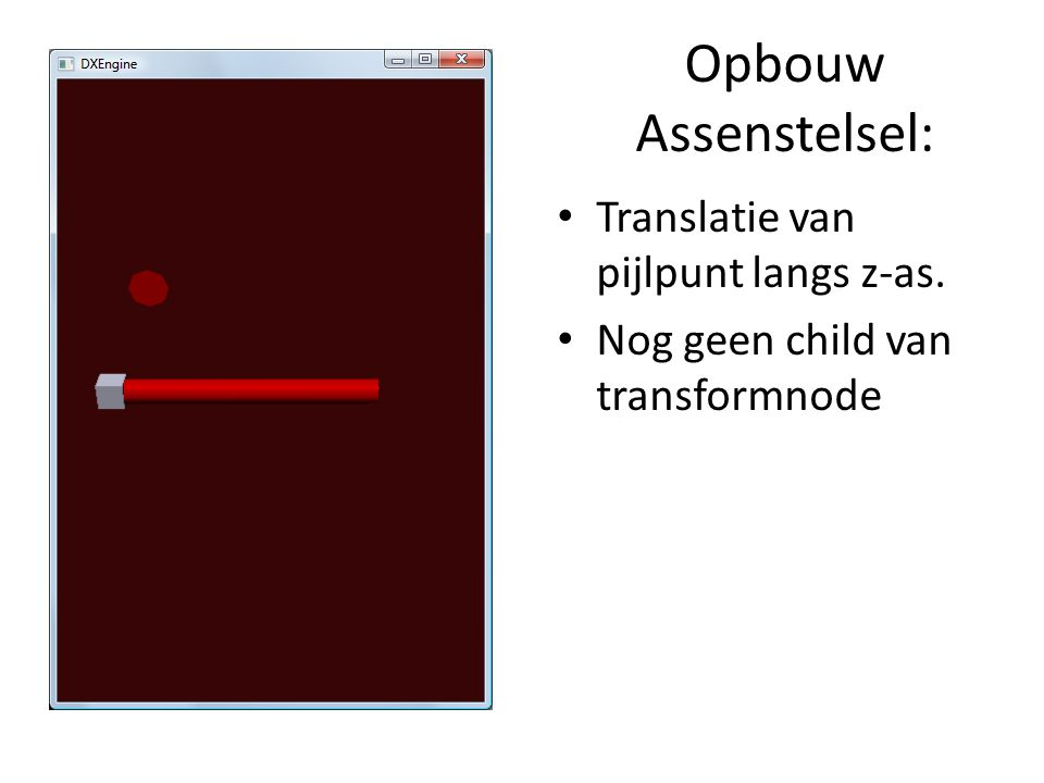 Opbouw Assenstelsel: Translatie van pijlpunt langs z-as.