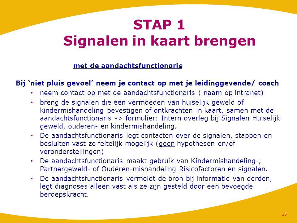 STAP 1 Signalen in kaart brengen