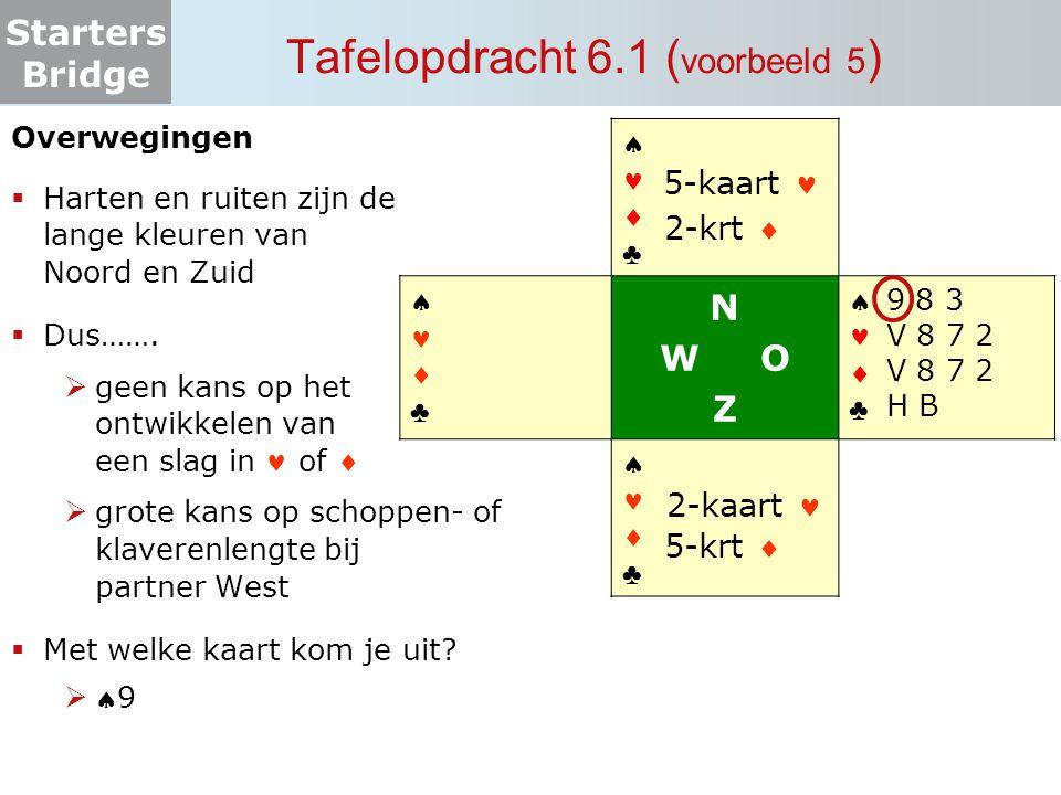 Tafelopdracht 6.1 (voorbeeld 5)