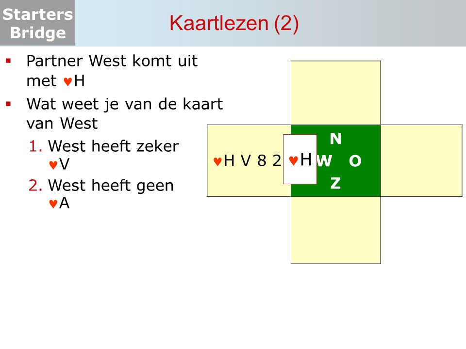 Kaartlezen (2) H Partner West komt uit met H N W O Z