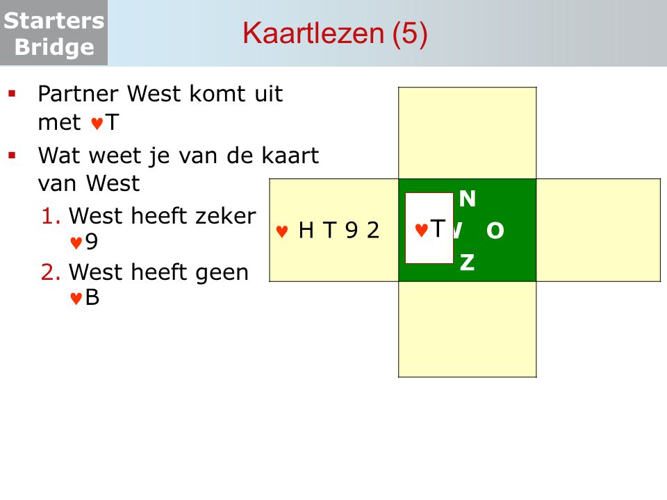 Kaartlezen (5) T Partner West komt uit met T N W O Z