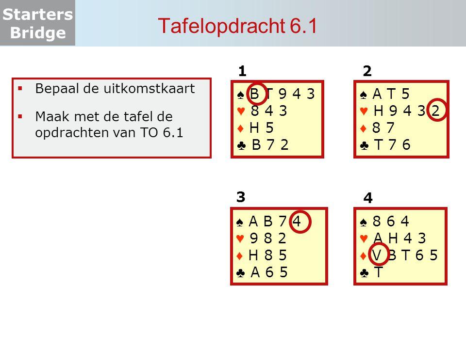 Tafelopdracht 6.1 1 2 ♠ B T 9 4 3 ♥ 8 4 3 ♦ H 5 ♣ B 7 2 ♠ A T 5