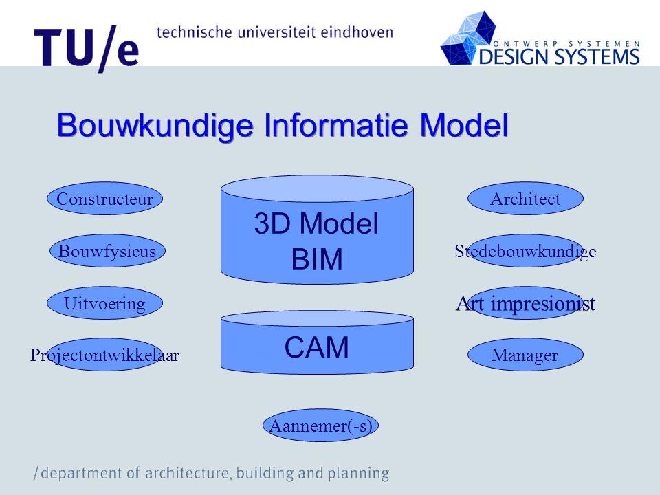 Bouwkundige Informatie Model
