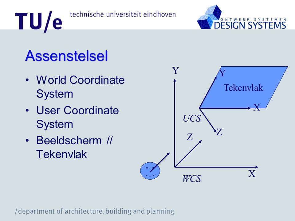 Assenstelsel World Coordinate System User Coordinate System