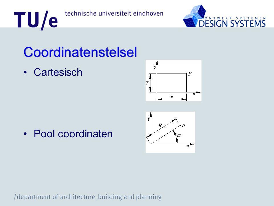 Coordinatenstelsel Cartesisch Pool coordinaten