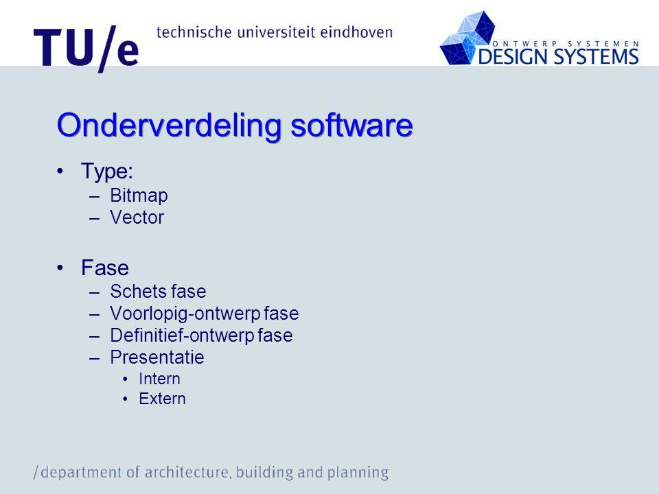 Onderverdeling software
