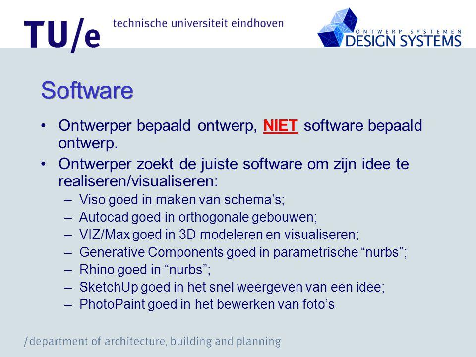 Software Ontwerper bepaald ontwerp, NIET software bepaald ontwerp.